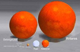 perbandingan matahari dan bintang-bintang dialam semesta